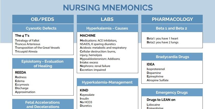 nursing case study respiratory system