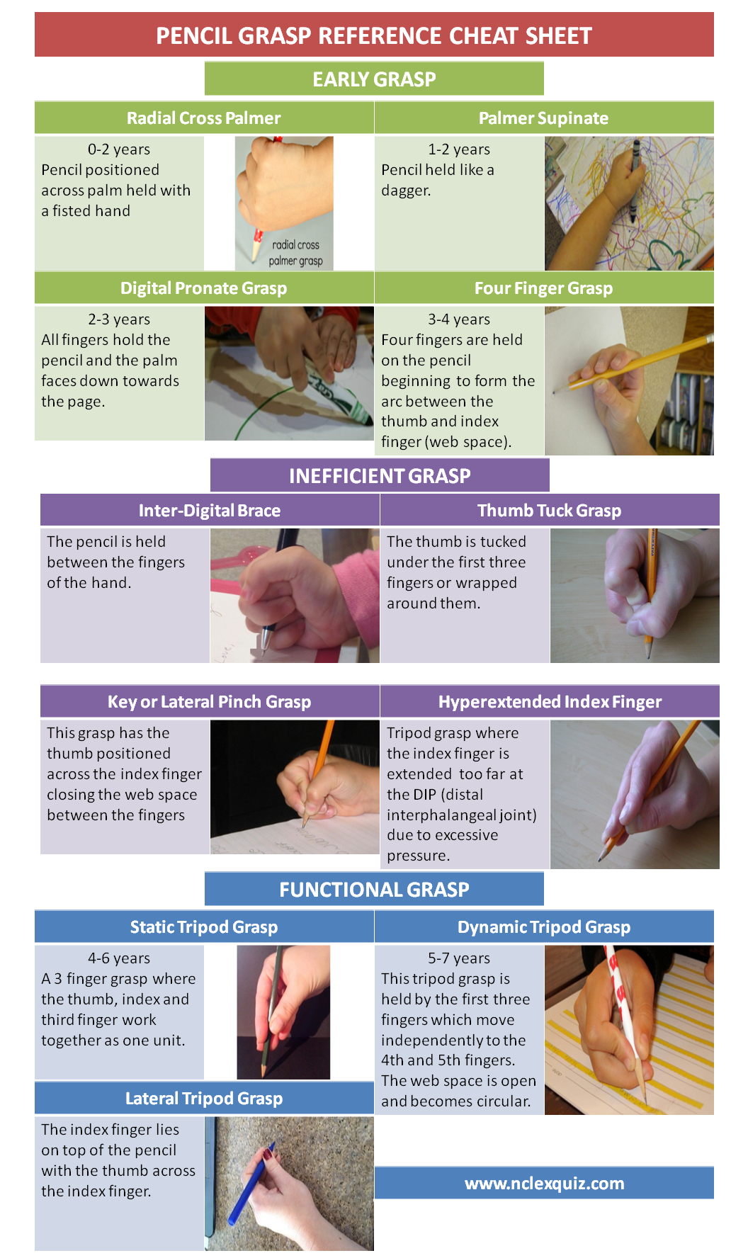Pencil Grasp Reference Cheat Sheet