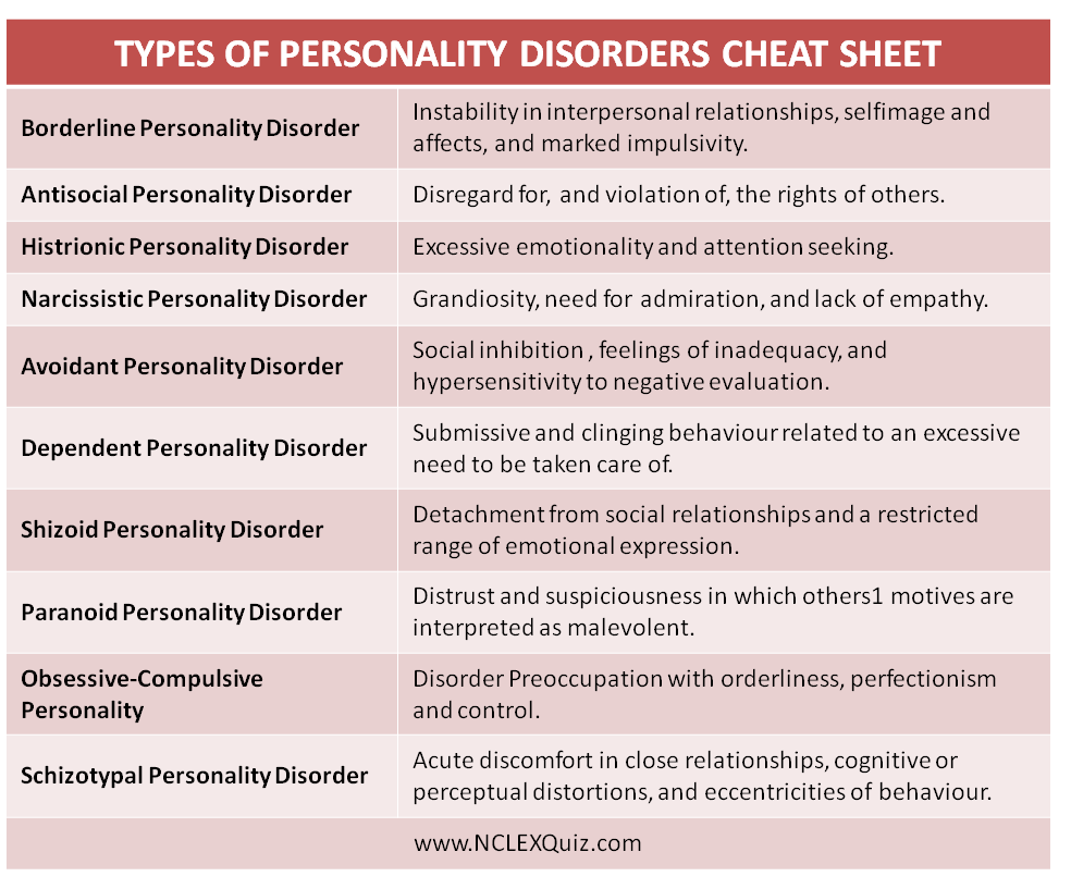 psychology of personality different types of Understanding the types of personality psychology can give you a pretty good idea of the people around you you see, there are many different kinds of.