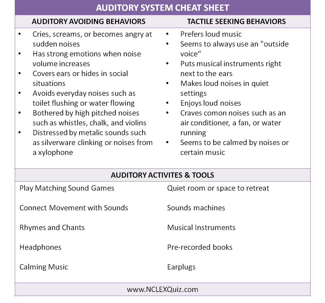 sensory processing disorder  auditory system cheat sheet