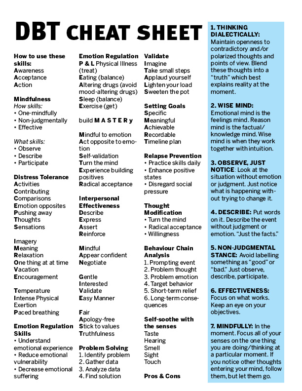 Dialectical Behavior Therapy Cheat Sheet Nclex Quiz