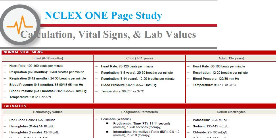 NCLEX One Page Study - NCLEX Quiz