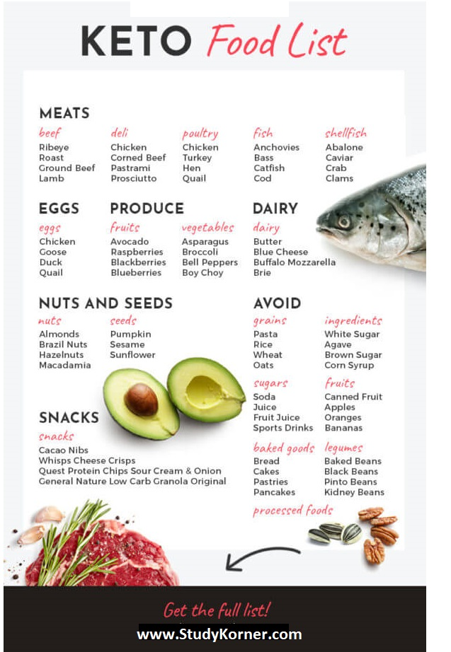 Keto Meal Plans & Keto Diet Recipes: The Best Ketogenic Diet Beginner's Resource
