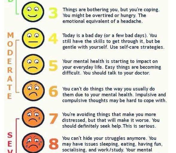 Case study post traumatic stress disorder