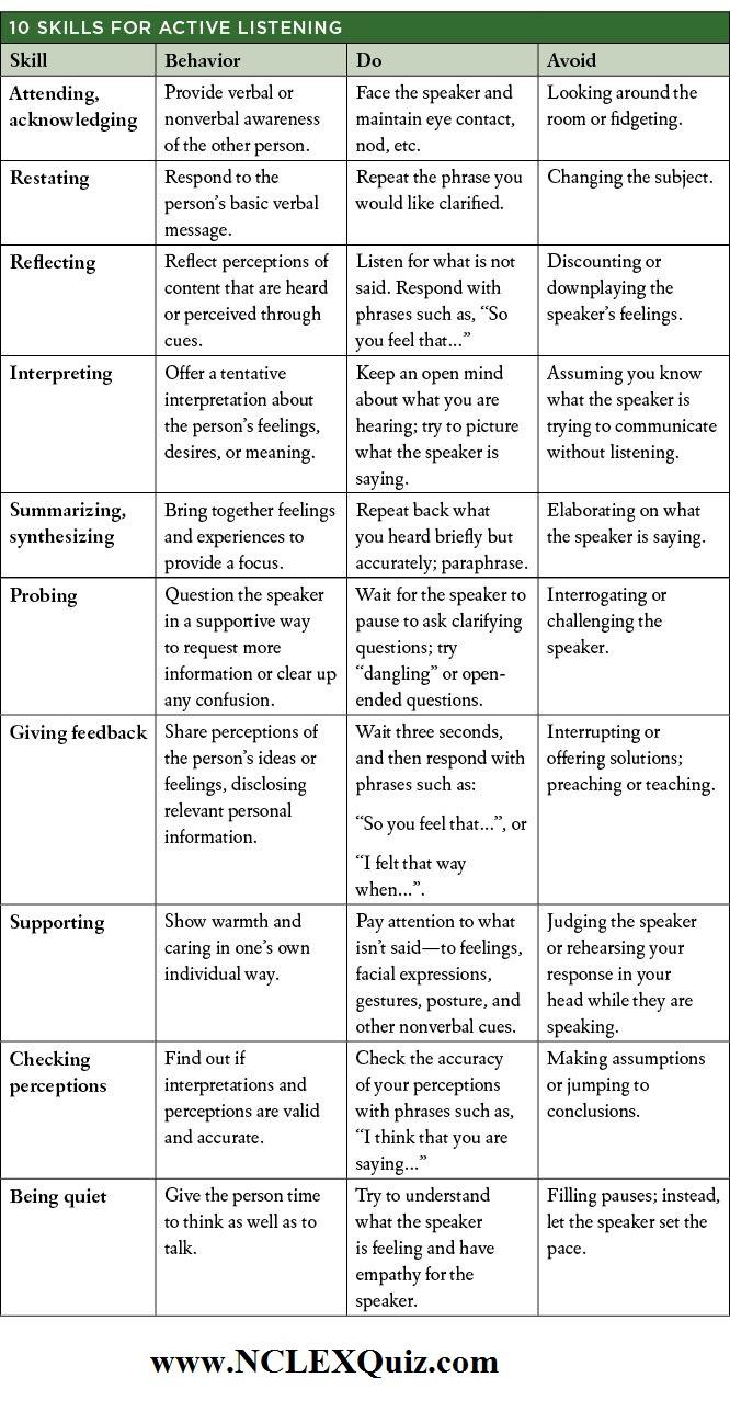 10 Skills for Active Listening (Interpersonal Effectiveness)